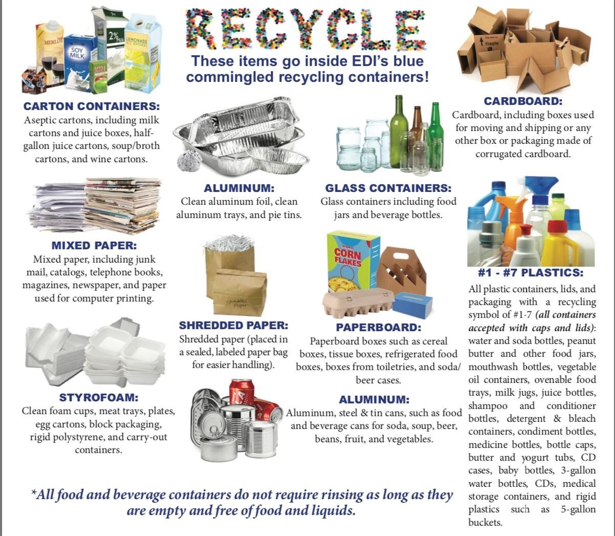 Recycling City Of Escondido